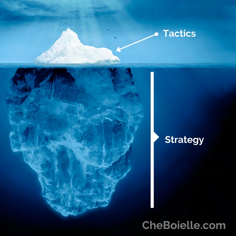 Iceberg image demonstrating online marketing Tactics vs Strategy